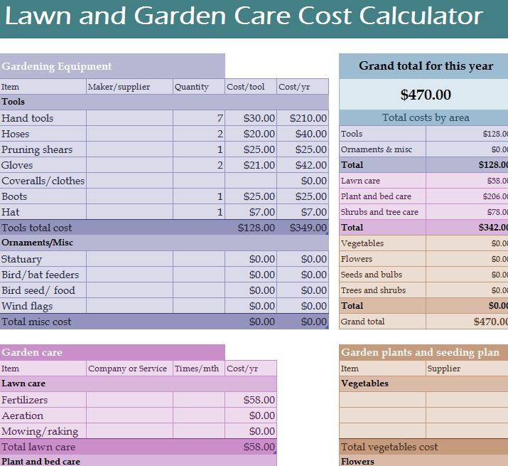 Lawn and Garden Care Cost Calculator  My Excel Templates