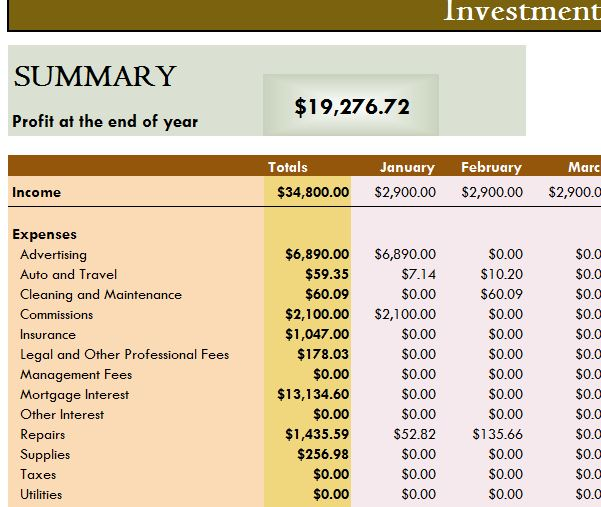 Investment Property Income Statement  My Excel Templates