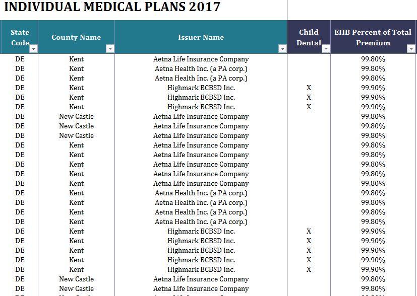 2017 State Health Insurance Plans Alaska  Delaware  My Excel Templates