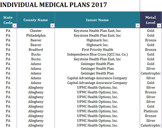2017 State Health Insurance Plans Nevada  Pennsylvania  My Excel Templates