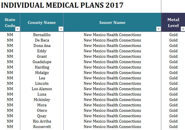 2017 State Health Insurance Plans North Dakota – New