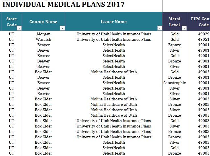 2017 State Health Insurance South Carolina  Utah  My