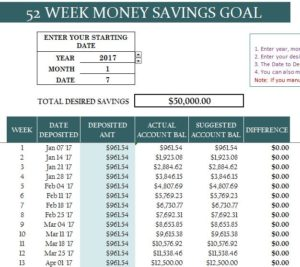 Finance experts recommend that you keep three to six months' living expenses tucked aside in case of emergency. 52 Week Money Savings Goal My Excel Templates