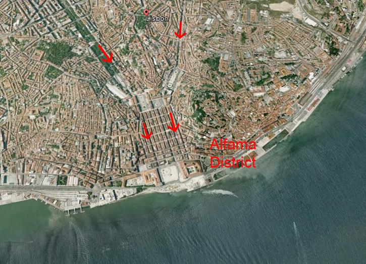 Lisbon City and the energy flows