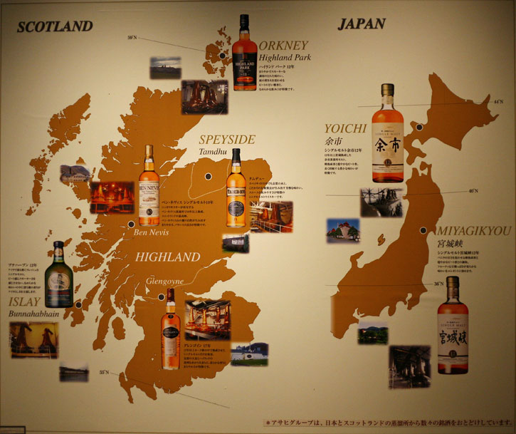 A comparison of the whisky of Scotland and Japan