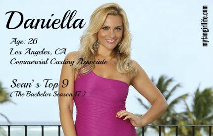 EDIT - Daniella (Bachelor In Paradise)