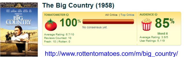 The Big Country Rotton Tomatoes Reviewhttp://www.rottentomatoes.com/m/big_country/