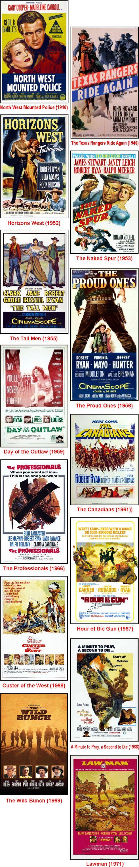 Robert Ryan Western Posters
