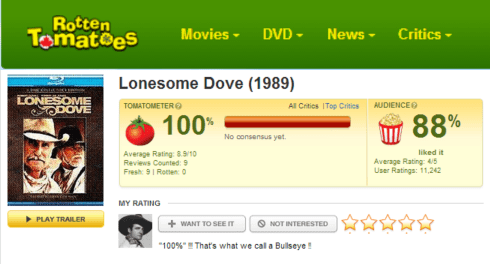 Lonesome Dove Rotten Tomatoes