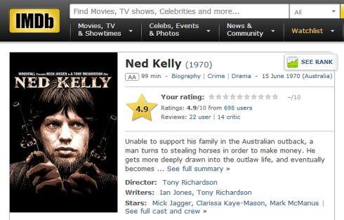 Ned Kelly 1970 IMDB
