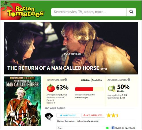 Return of Man Named Horse RT review