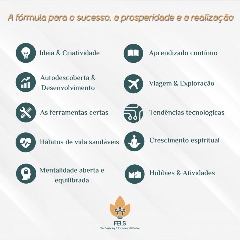 fels_Portuguese