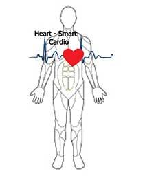 Cardio Image