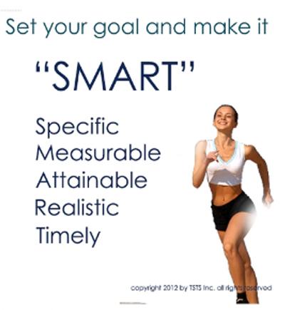 Motivation Image - SMART Goals