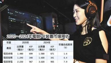 全球電競PC大樂透 出貨拚5千萬台