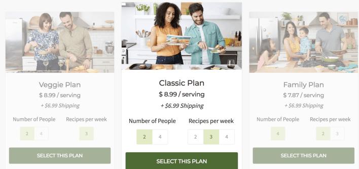 hellofresh pricing options