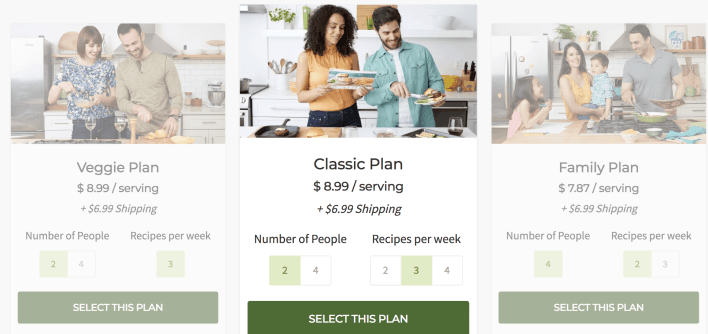 hellofresh pricing options