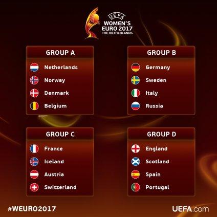 euro2017.