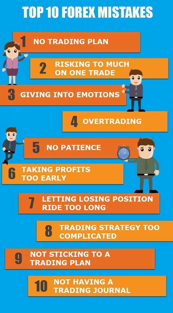 15 forex strategy