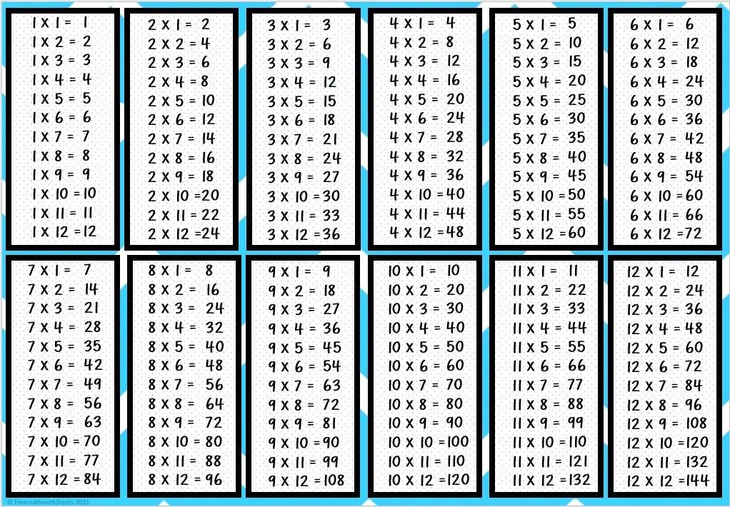 free printable multiplication charts