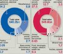 major reasons for china and us trade war