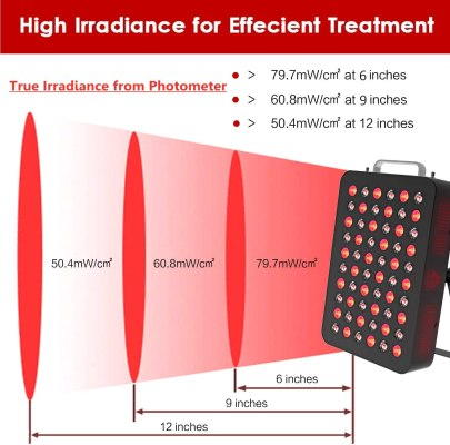 Bestqool Red Light Therapy Lamp