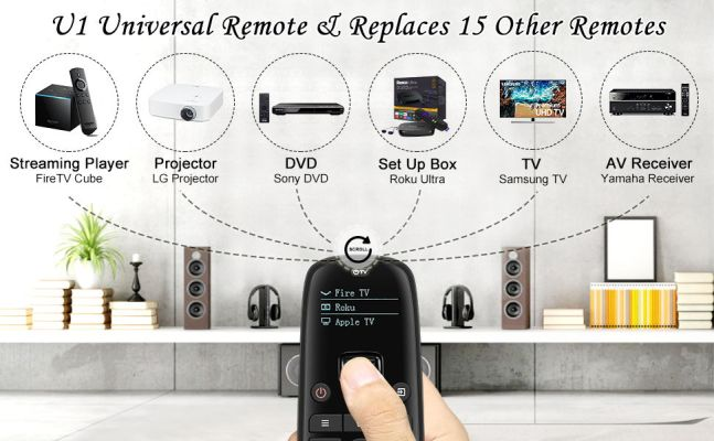 SofaBaton Universal Remote Control with Mobiles