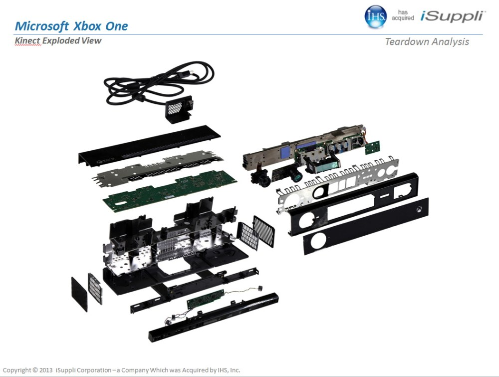 medium resolution of xbox one kinect diagram xbox get free image about wiring xbox one headset wiring diagram xbox one headset wiring diagram