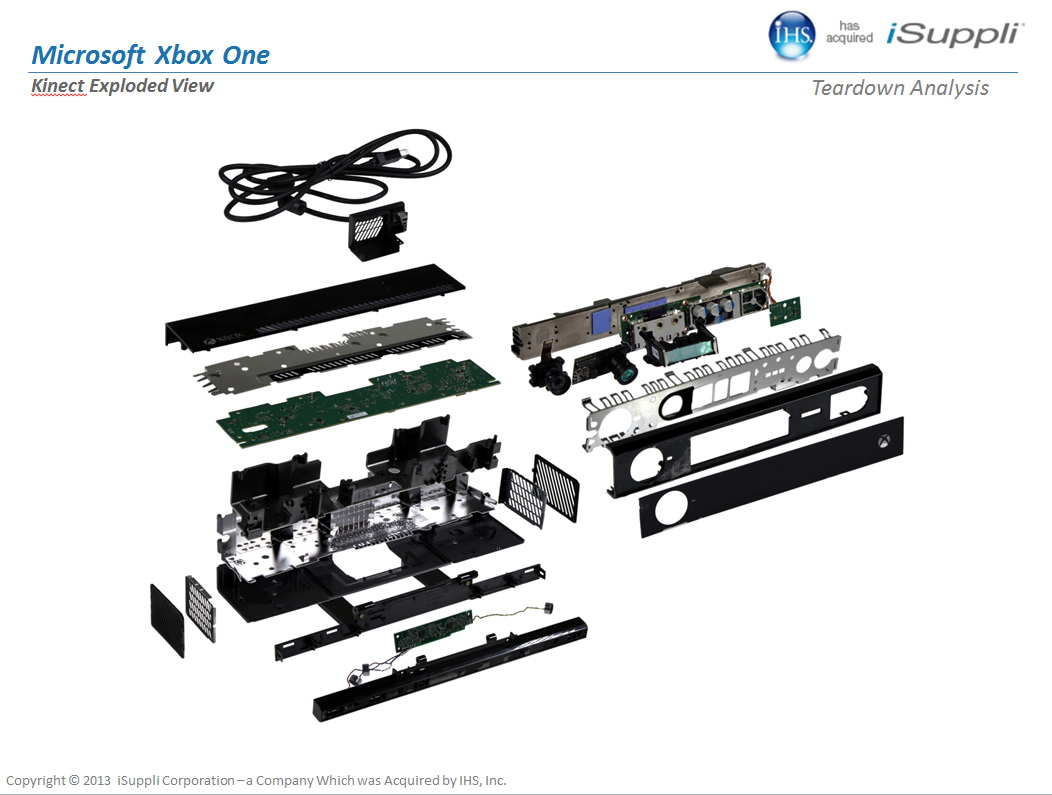 hight resolution of xbox one kinect diagram xbox get free image about wiring xbox one headset wiring diagram xbox one headset wiring diagram