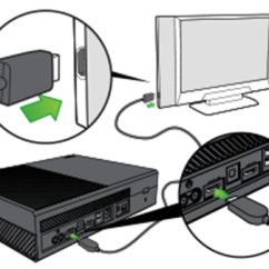 Xbox 360 Headset Wiring Diagram Light Switch Outlet Combo Unlock The Full Potential Of Your Console 2.0