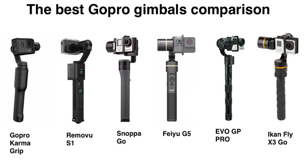 Find the best Gopro Gimbal Stabilizer : Comparison and Reviews