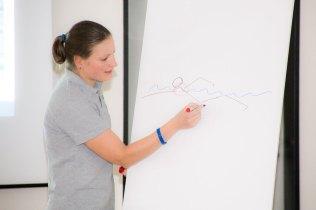 Wasserlage wie gemalt – Trainerin Anke im Seminar