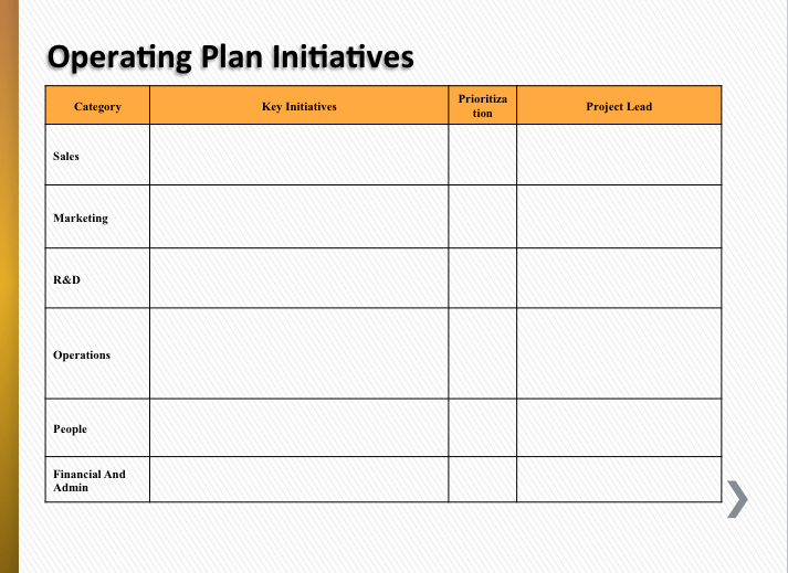 To put it simply, it is what the organization or company wants to achieve, such as financials, budget planning, etc. Best Simple Operational Planning Just 4 Slides Affectiveaction