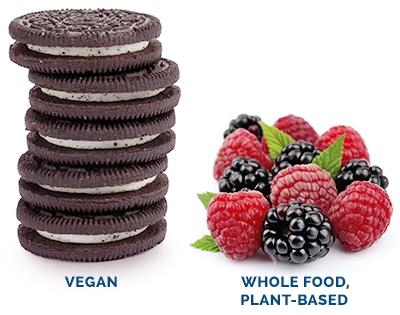 Veganer eller plantebaseret?