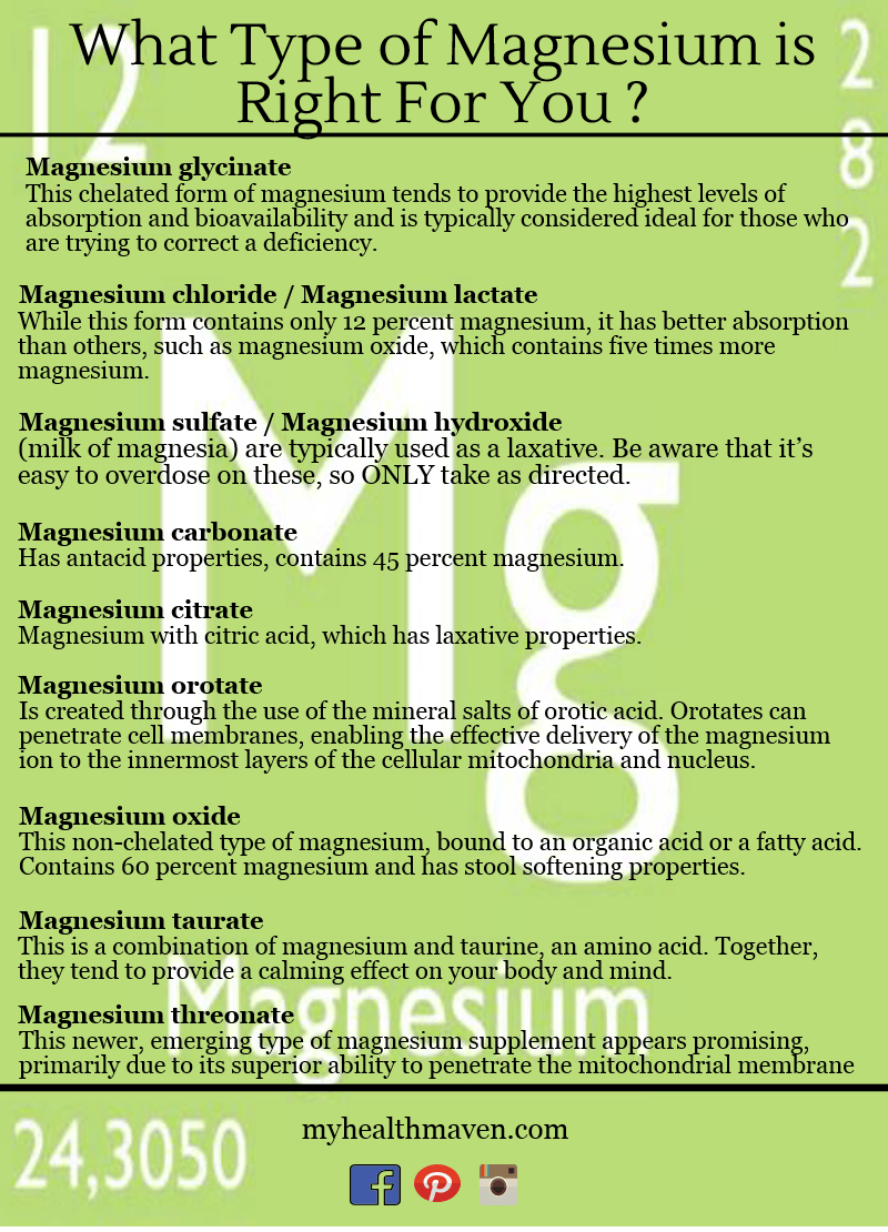What Kind of Magnesium is Right For You? - My Health Maven