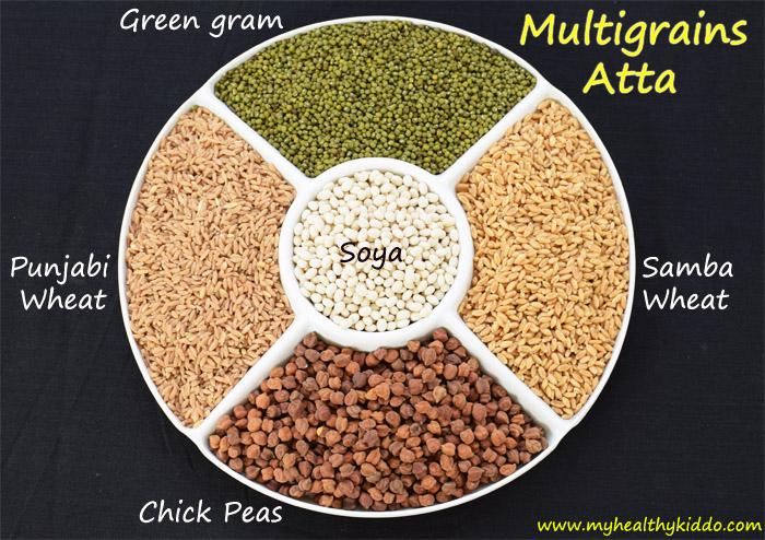 Multigrains Atta Ingredients