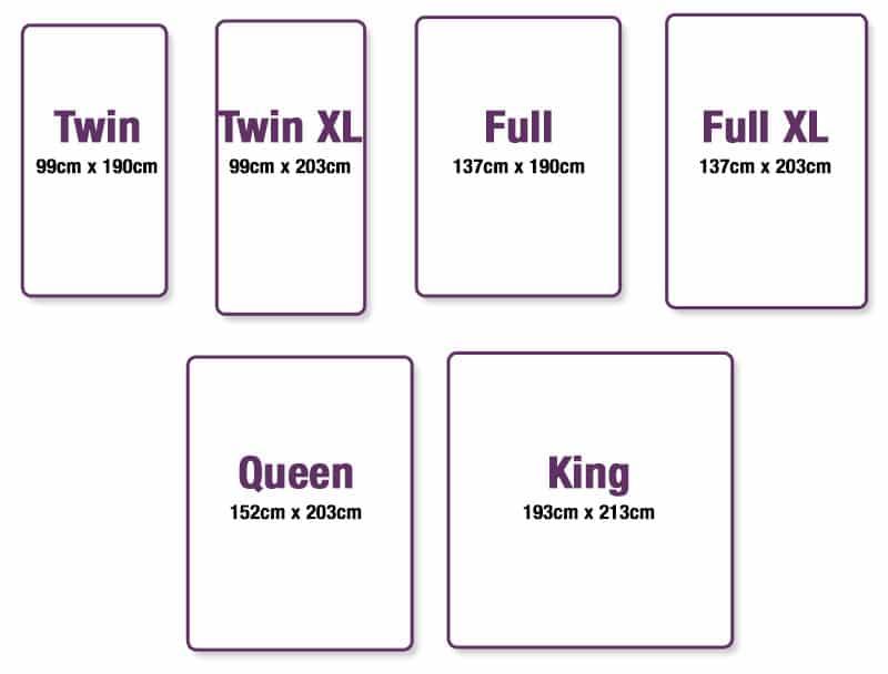 King Size Quilt Dimensions Australia
