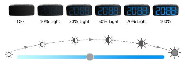 PINGKO Digital Alarm Clock