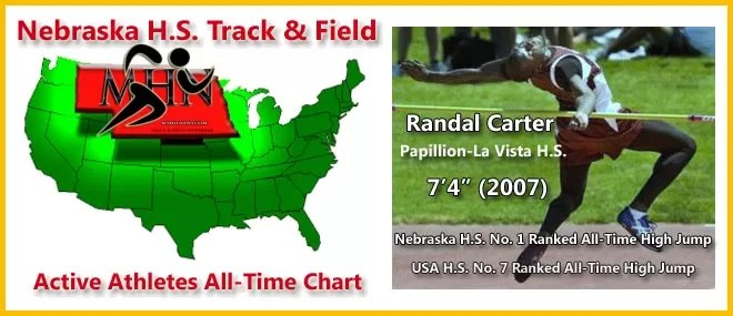myHitNews-Nebraska-HS-Track-and-Field-All-Time-Chart-Banner Featuring Randal Carter
