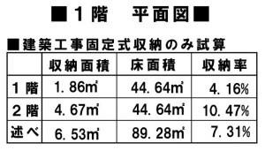 5人家族 3LDK間口5.5m TYPE① 収納率表