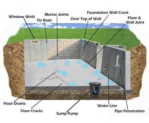 damp-basement-tips