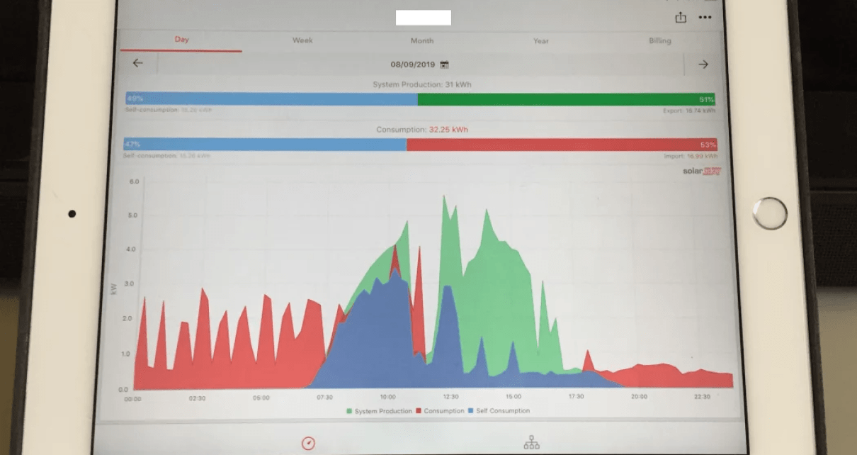SolarEdge app on iPad