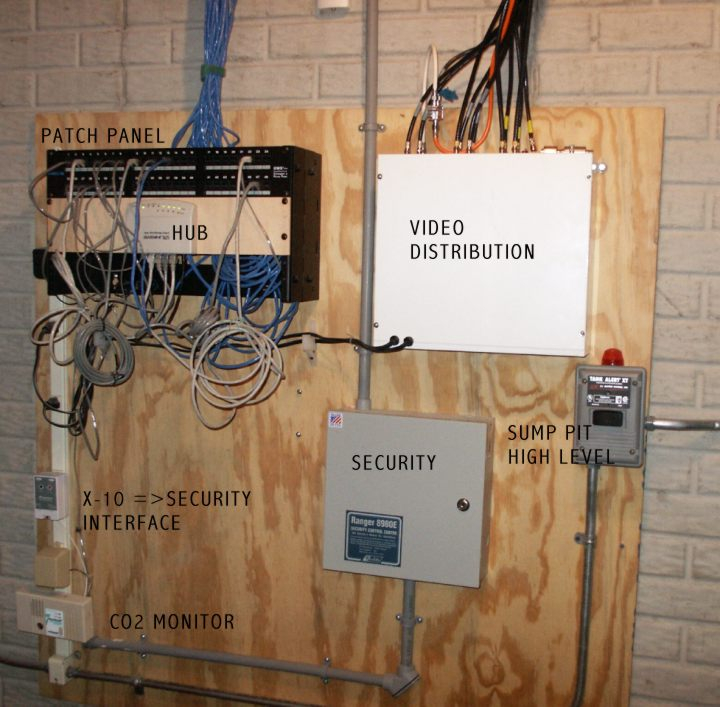Network Cable Wiring Diagram Automation And Distribution
