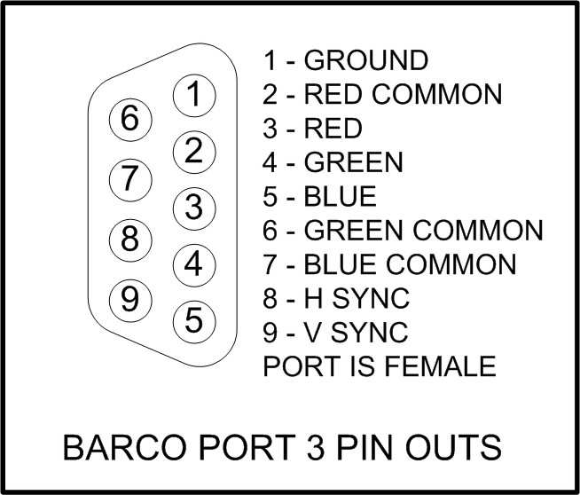 cat6 plug wiring diagram 1993 ford ranger xlt radio vga cable from cat5 use these pin outs