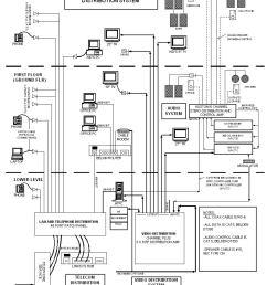 data wiring diagram wiring diagrams my data wiring diagram data wiring diagram [ 844 x 1063 Pixel ]