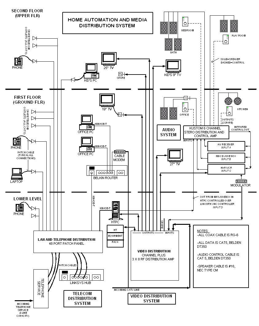 medium resolution of data wiring diagram wiring diagrams my data wiring diagram data wiring diagram