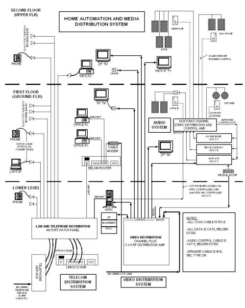 small resolution of data wiring diagram wiring diagram home data cable wiring diagram data wiring diagram