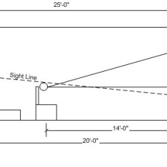 Living Room Tv Mounting Height 3 Piece Couch Set 2.35:1 Vertical Screen Placement - How High Up? Avs ...
