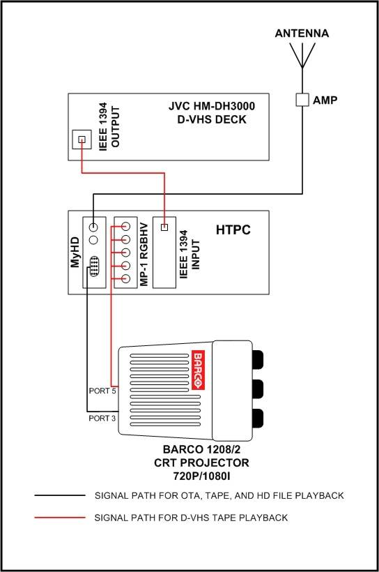 hogtunes amp wiring diagram bosch 12 volt relay 4 channel head unit | get free image about