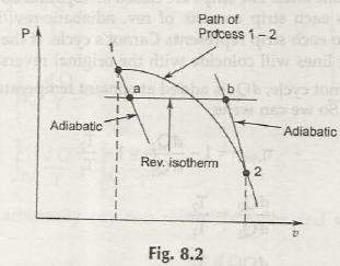 Clausius' Theorem